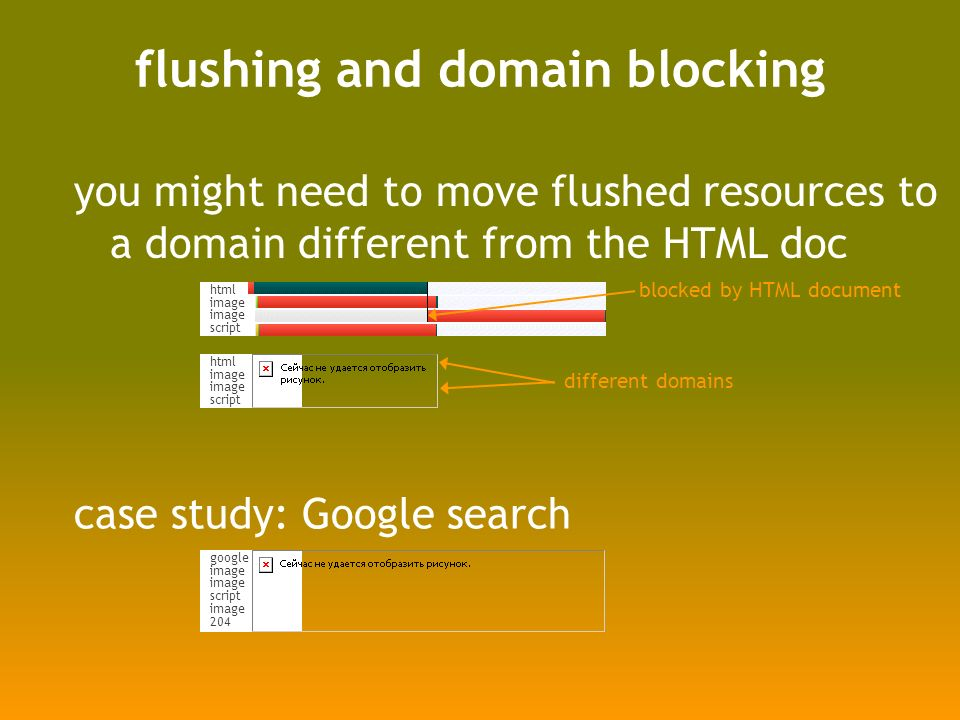 flushing and domain blocking you might need to move flushed resources to a domain different from the HTML doc html image script html image script google image script image 204 case study: Google search blocked by HTML document different domains