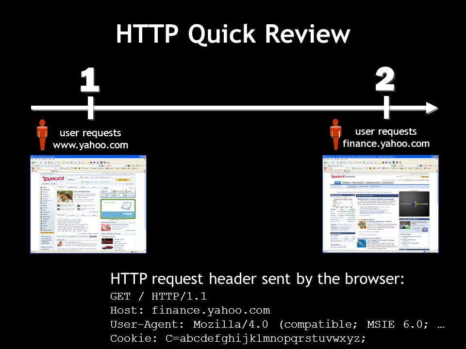 1 1 user requests   HTTP Quick Review 2 2 user requests finance.yahoo.com HTTP request header sent by the browser: GET / HTTP/1.1 Host: finance.yahoo.com User-Agent: Mozilla/4.0 (compatible; MSIE 6.0; … Cookie: C=abcdefghijklmnopqrstuvwxyz;