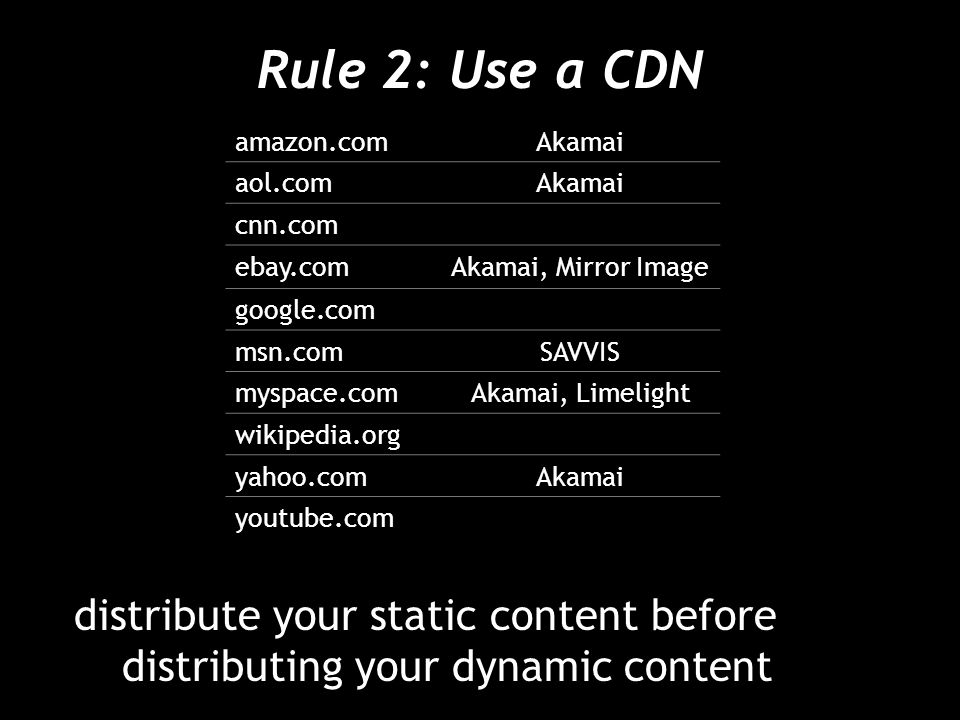 Rule 2: Use a CDN distribute your static content before distributing your dynamic content amazon.comAkamai aol.comAkamai cnn.com ebay.comAkamai, Mirror Image google.com msn.comSAVVIS myspace.comAkamai, Limelight wikipedia.org yahoo.comAkamai youtube.com