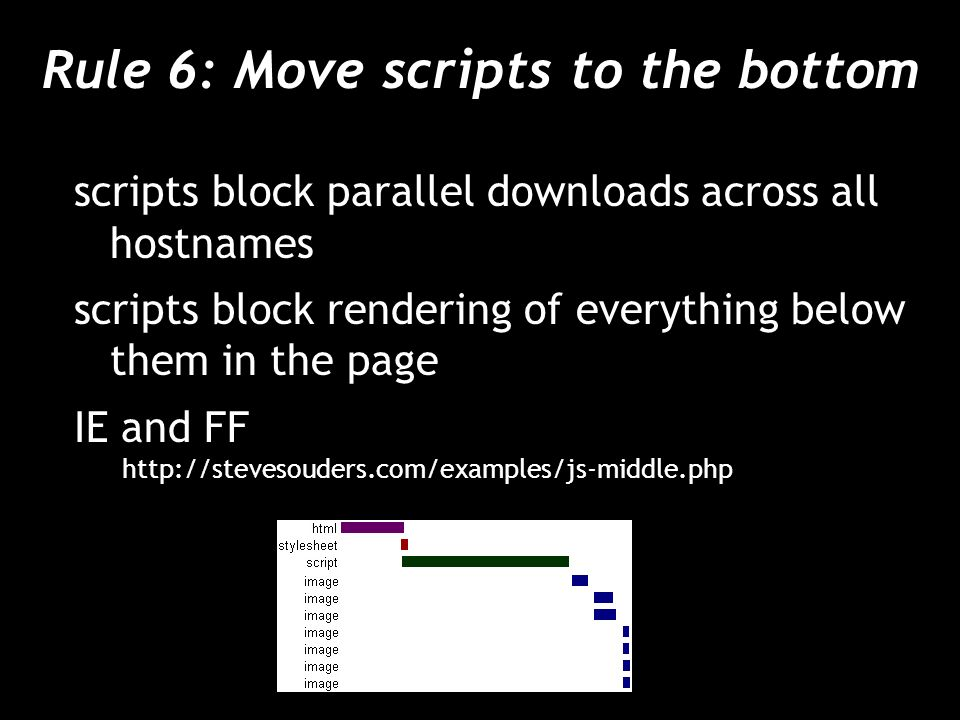 Rule 6: Move scripts to the bottom scripts block parallel downloads across all hostnames scripts block rendering of everything below them in the page IE and FF http://stevesouders.com/examples/js-middle.php