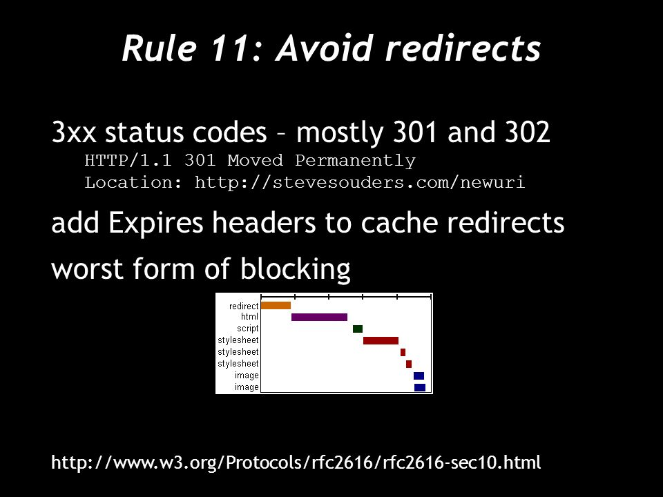 Rule 11: Avoid redirects 3xx status codes – mostly 301 and 302 HTTP/ Moved Permanently Location:   add Expires headers to cache redirects worst form of blocking