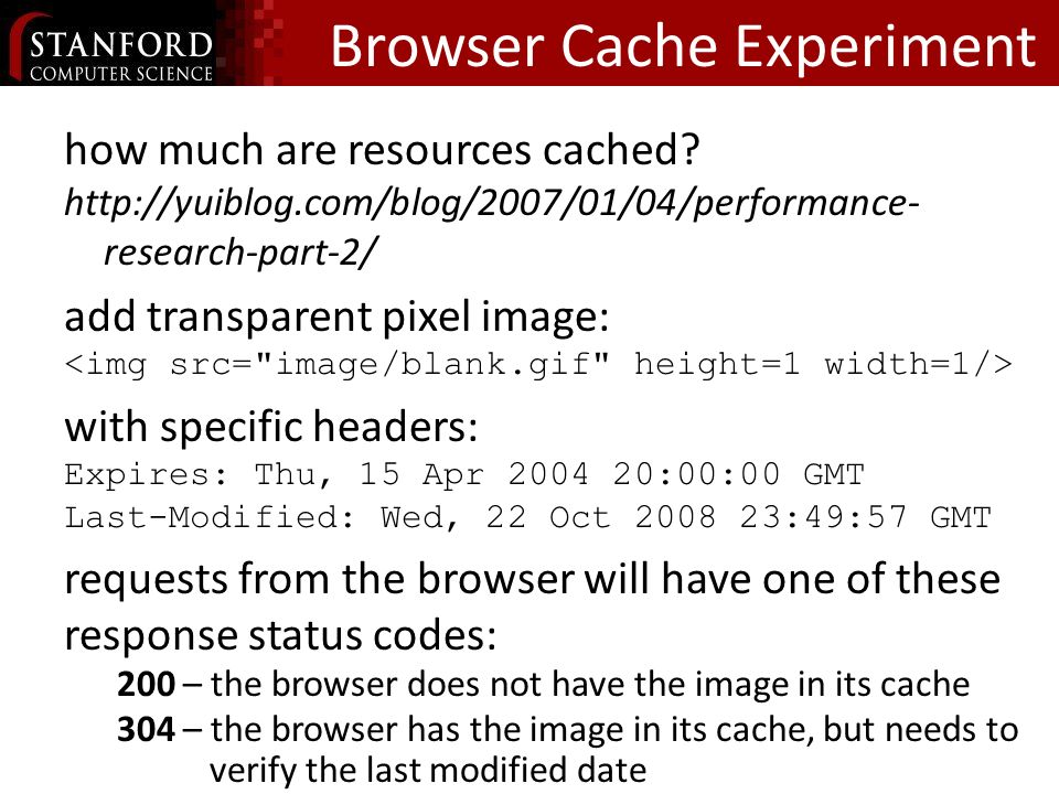 Browser Cache Experiment how much are resources cached.