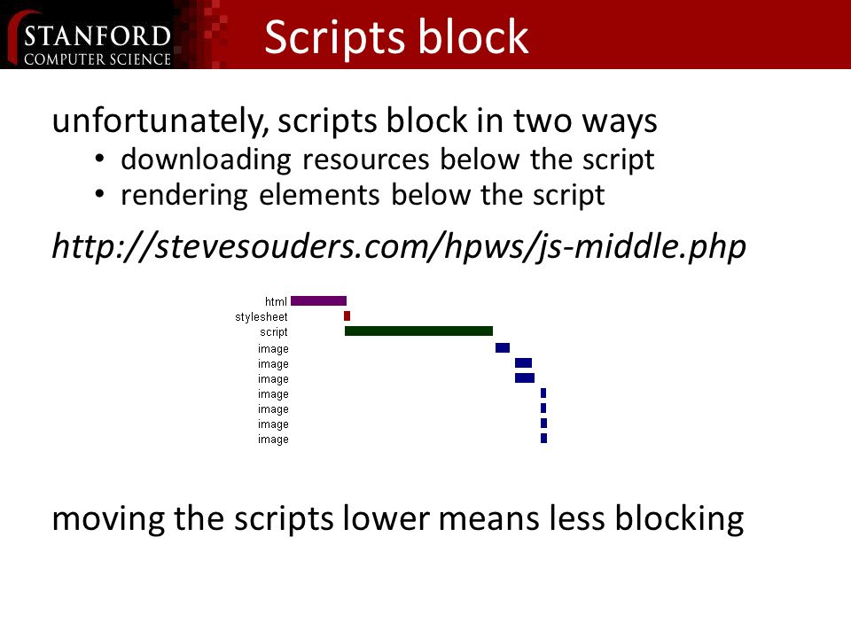 Scripts block unfortunately, scripts block in two ways downloading resources below the script rendering elements below the script http://stevesouders.com/hpws/js-middle.php moving the scripts lower means less blocking