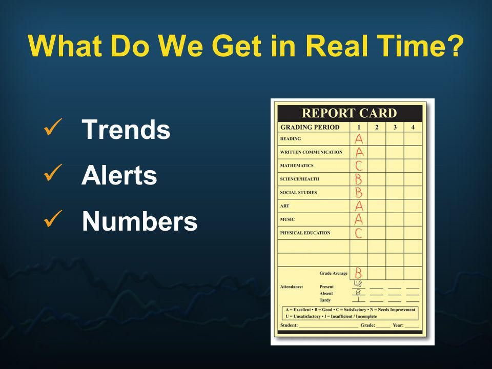What Do We Get in Real Time? Trends Alerts Numbers