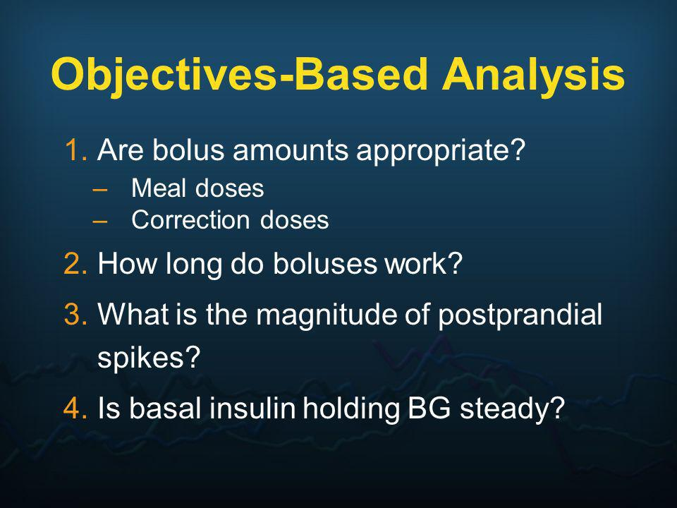 1.Are bolus amounts appropriate? –Meal doses –Correction doses 2.How long do boluses work? 3.What is the magnitude of postprandial spikes? 4.Is basal