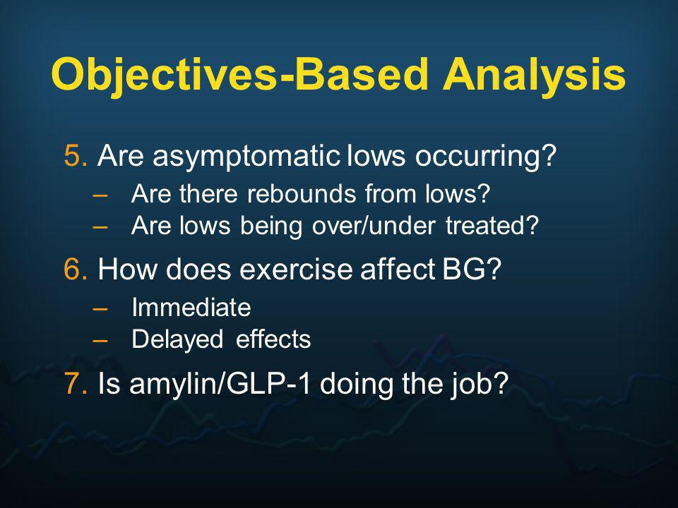 5.Are asymptomatic lows occurring? –Are there rebounds from lows? –Are lows being over/under treated? 6.How does exercise affect BG? –Immediate –Delay
