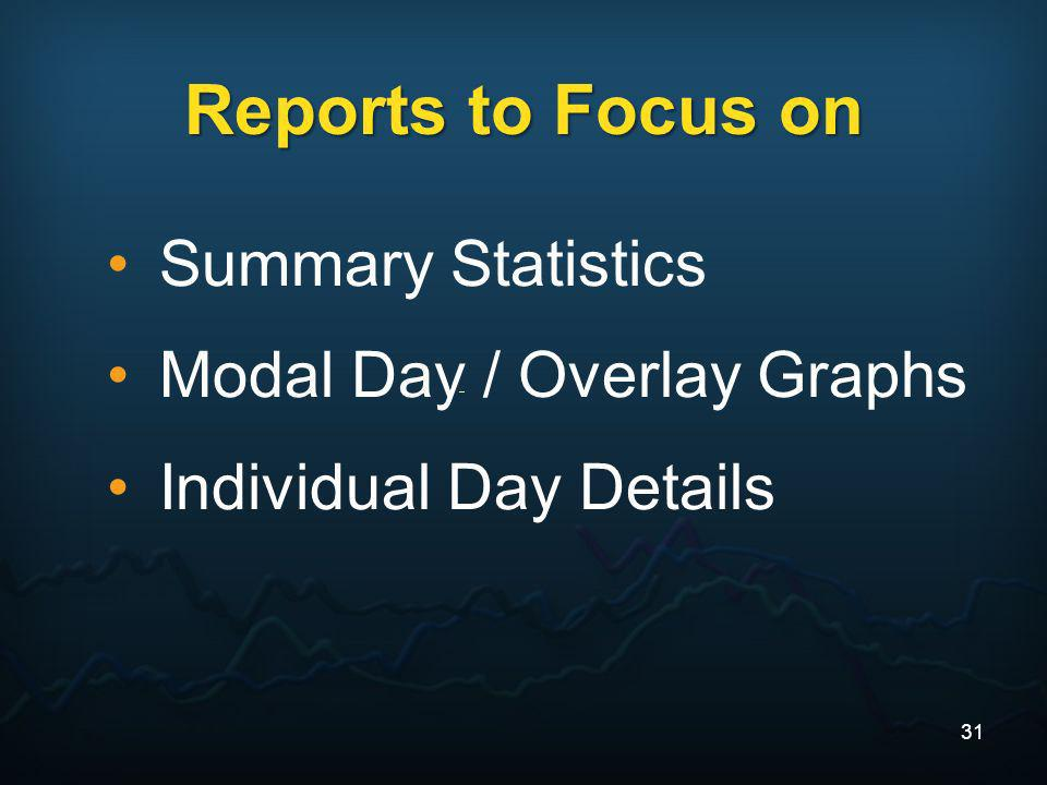 Reports to Focus on Summary Statistics Modal Day / Overlay Graphs Individual Day Details 31