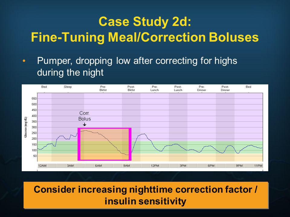 Case Study 2d: Fine-Tuning Meal/Correction Boluses Pumper, dropping low after correcting for highs during the night Corr. Bolus Consider increasing ni