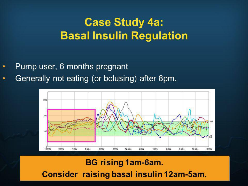 Case Study 4a: Basal Insulin Regulation Pump user, 6 months pregnant Generally not eating (or bolusing) after 8pm. BG rising 1am-6am. Consider raising