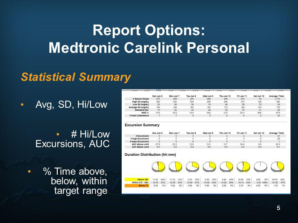 Avg, SD, Hi/Low # Hi/Low Excursions, AUC % Time above, below, within target range Statistical Summary Report Options: Medtronic Carelink Personal 5