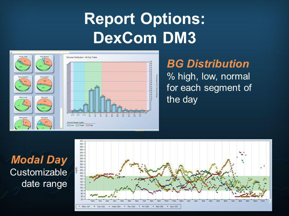 BG Distribution % high, low, normal for each segment of the day Modal Day Customizable date range Report Options: DexCom DM3 7