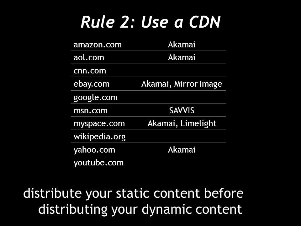 Rule 2: Use a CDN distribute your static content before distributing your dynamic content amazon.comAkamai aol.comAkamai cnn.com ebay.comAkamai, Mirro