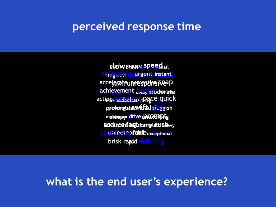 perceived response time what is the end users experience.