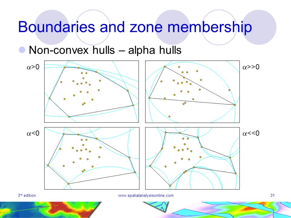 3 rd editionwww.spatialanalysisonline.com31 Boundaries and zone membership Non-convex hulls – alpha hulls >0 <0 >>0 <<0