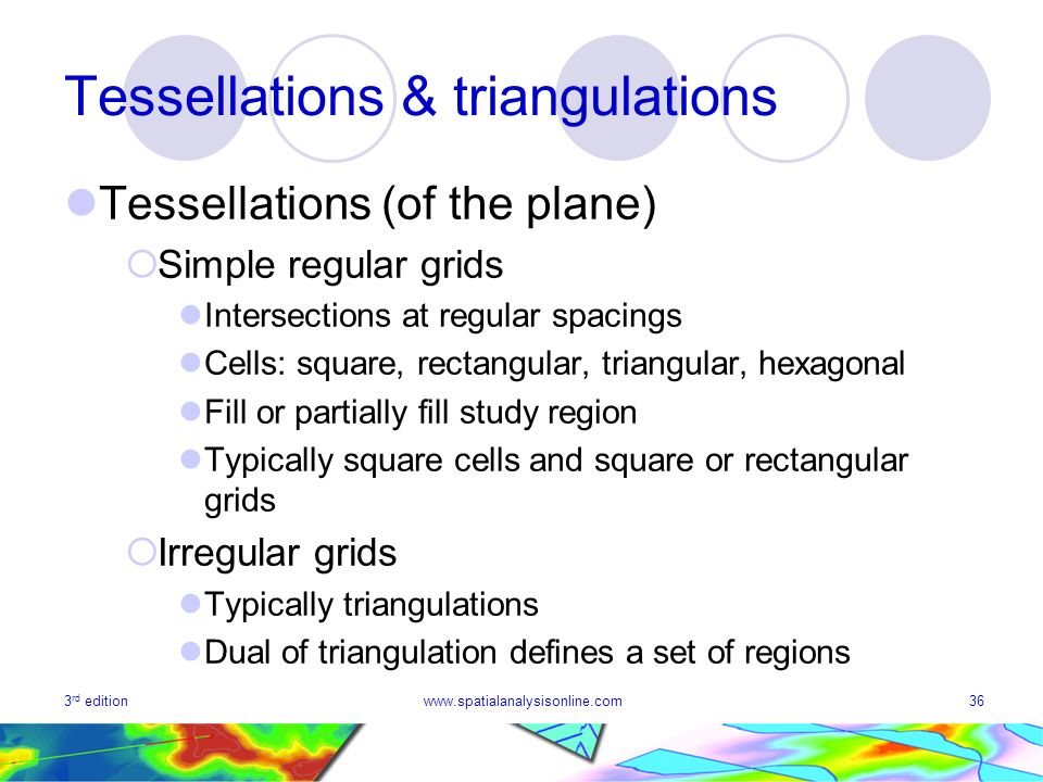 3 rd editionwww.spatialanalysisonline.com36 Tessellations & triangulations Tessellations (of the plane) Simple regular grids Intersections at regular spacings Cells: square, rectangular, triangular, hexagonal Fill or partially fill study region Typically square cells and square or rectangular grids Irregular grids Typically triangulations Dual of triangulation defines a set of regions