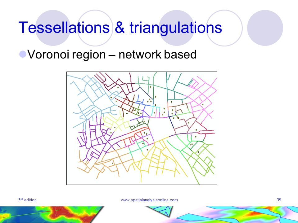 3 rd editionwww.spatialanalysisonline.com39 Tessellations & triangulations Voronoi region – network based