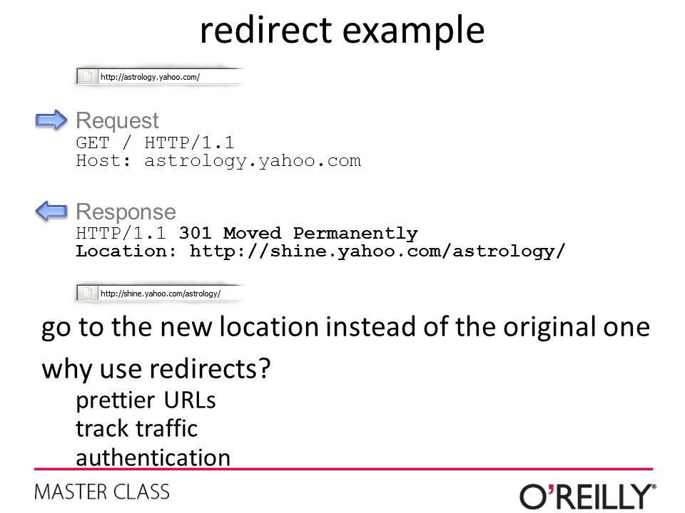 redirect example go to the new location instead of the original one why use redirects? prettier URLs track traffic authentication GET / HTTP/1.1 Host: