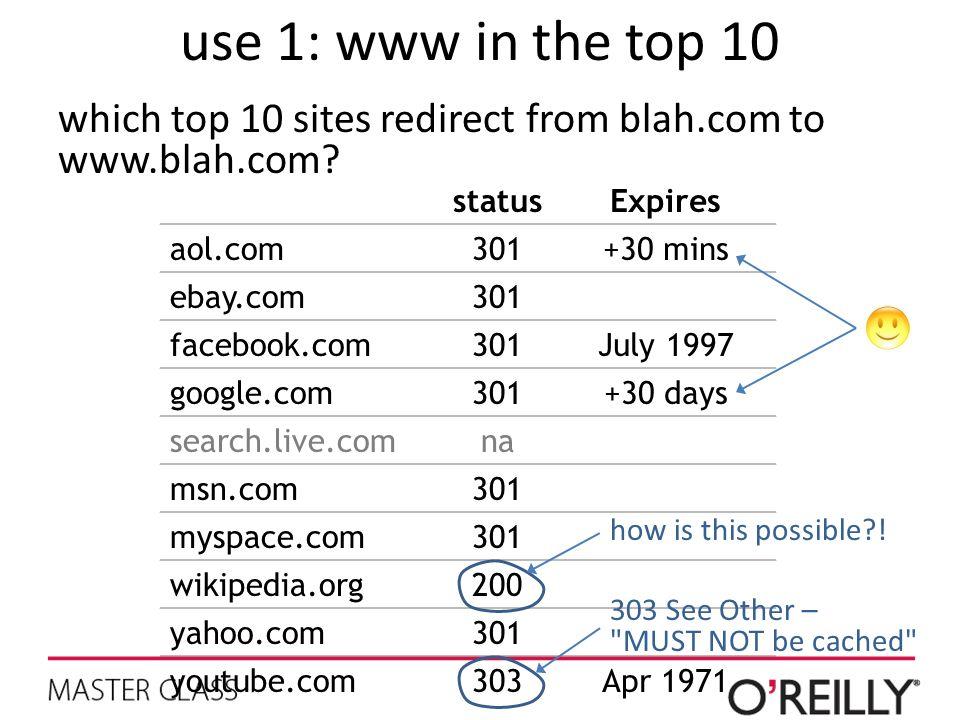 use 1: www in the top 10 statusExpires aol.com301+30 mins ebay.com301 facebook.com301July 1997 google.com301+30 days search.live.comna msn.com301 mysp