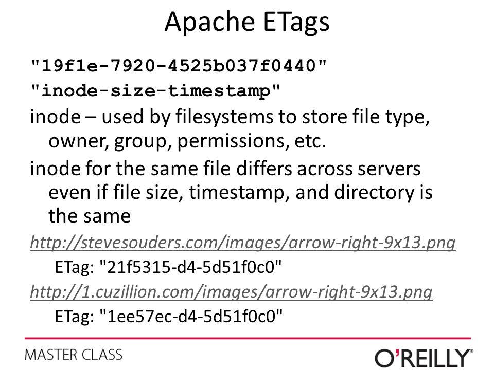 Apache ETags