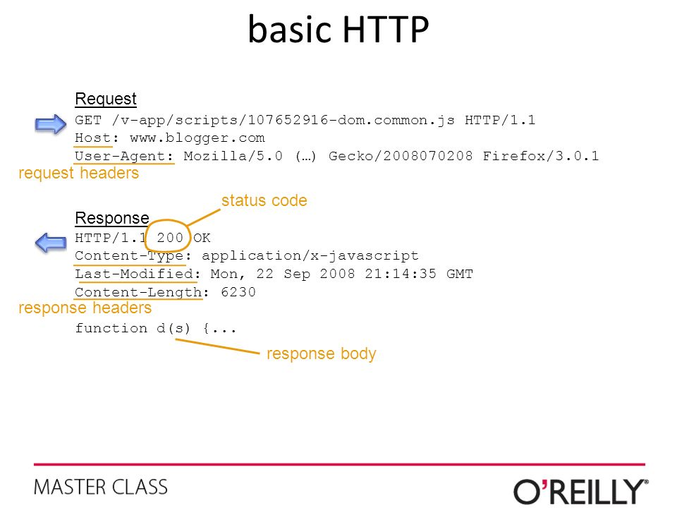 basic HTTP GET /v-app/scripts/107652916-dom.common.js HTTP/1.1 Host: www.blogger.com User-Agent: Mozilla/5.0 (…) Gecko/2008070208 Firefox/3.0.1 Reques