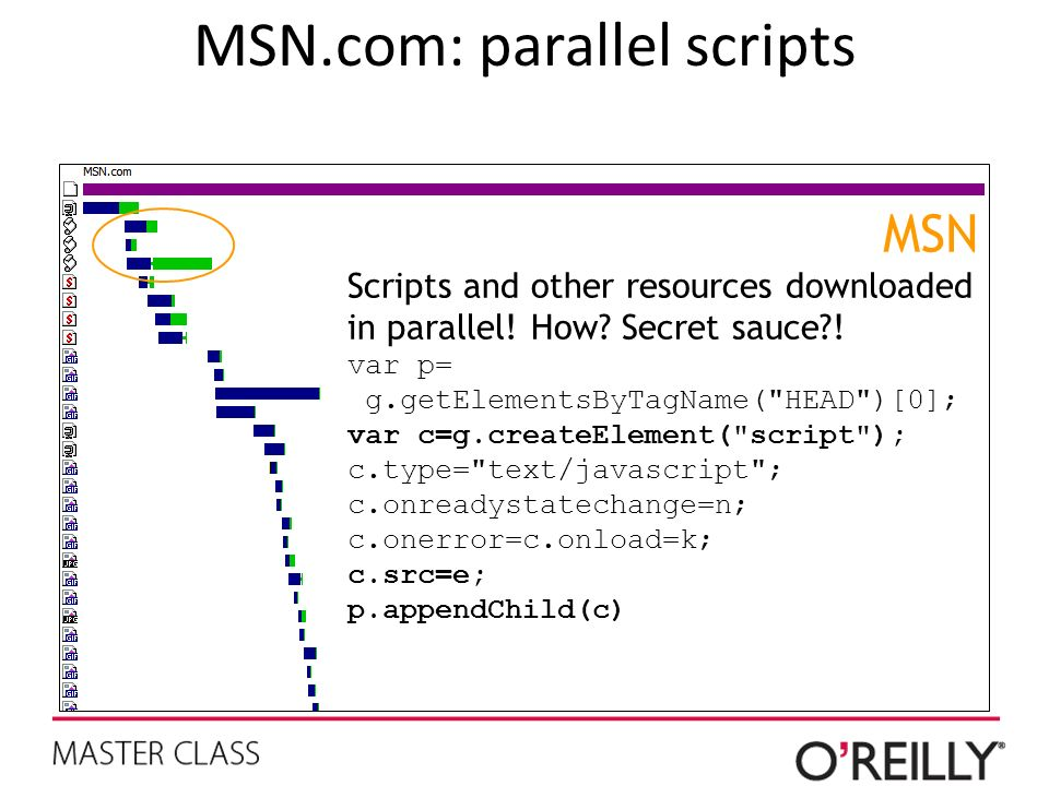 MSN Scripts and other resources downloaded in parallel! How? Secret sauce?! var p= g.getElementsByTagName(