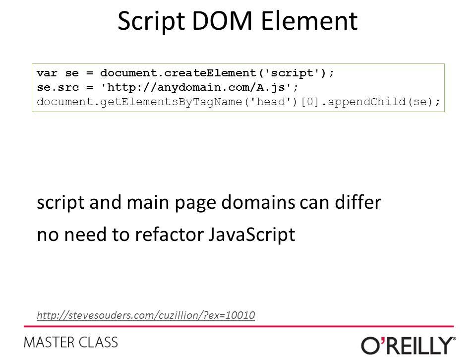 Script DOM Element var se = document.createElement( script ); se.src = http://anydomain.com/A.js ; document.getElementsByTagName( head )[0].appendChild(se); script and main page domains can differ no need to refactor JavaScript http://stevesouders.com/cuzillion/?ex=10010