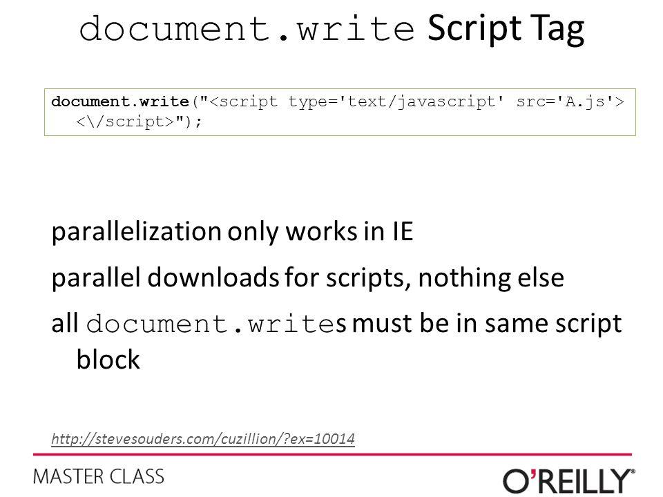 document.write Script Tag document.write(