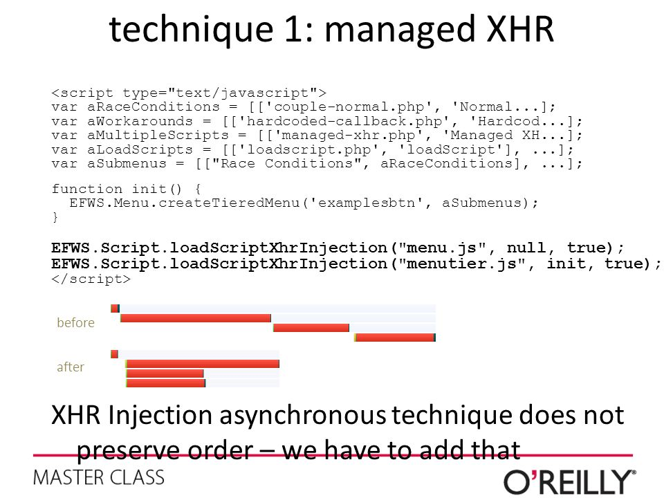 technique 1: managed XHR var aRaceConditions = [['couple-normal.php', 'Normal...]; var aWorkarounds = [['hardcoded-callback.php', 'Hardcod...]; var aM