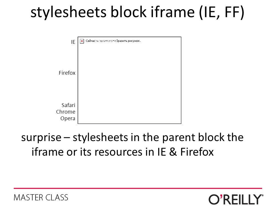 stylesheets block iframe (IE, FF) surprise – stylesheets in the parent block the iframe or its resources in IE & Firefox IE Firefox Safari Chrome Oper