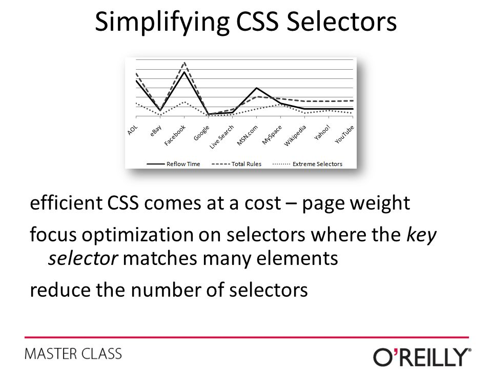 Simplifying CSS Selectors efficient CSS comes at a cost – page weight focus optimization on selectors where the key selector matches many elements red