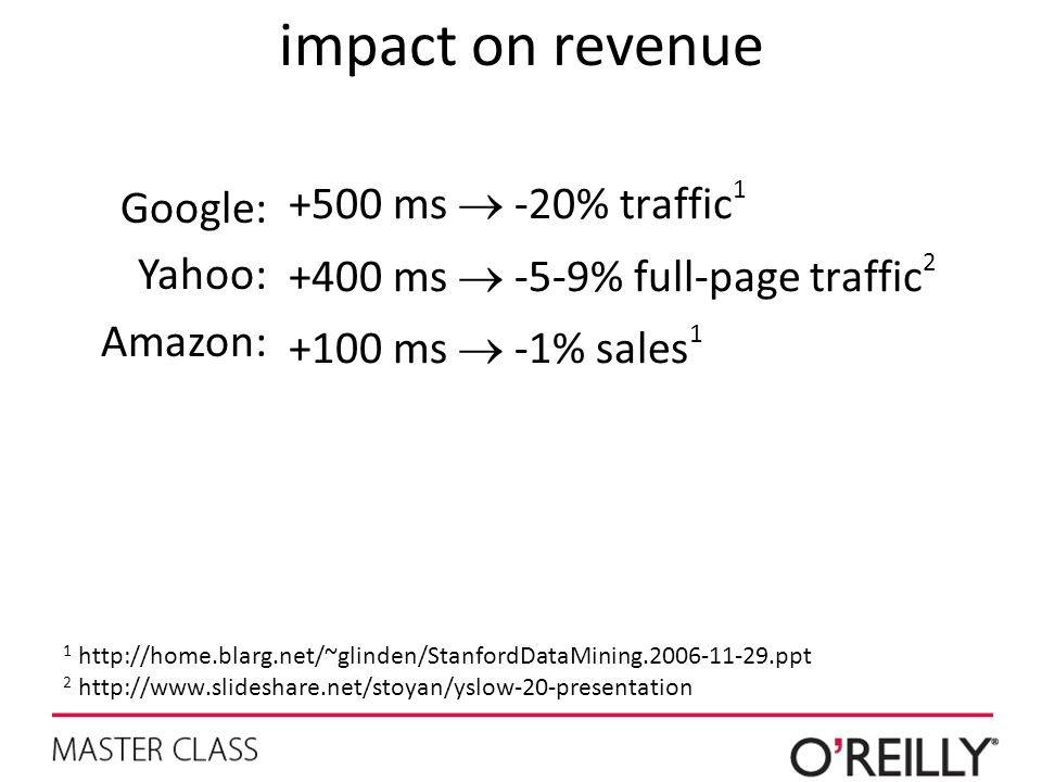 impact on revenue Google: Yahoo: Amazon: 1 http://home.blarg.net/~glinden/StanfordDataMining.2006-11-29.ppt 2 http://www.slideshare.net/stoyan/yslow-2