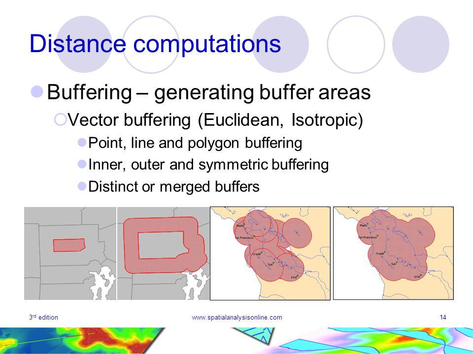 3 rd editionwww.spatialanalysisonline.com14 Distance computations Buffering – generating buffer areas Vector buffering (Euclidean, Isotropic) Point, l