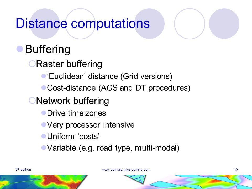 3 rd editionwww.spatialanalysisonline.com15 Distance computations Buffering Raster buffering Euclidean distance (Grid versions) Cost-distance (ACS and