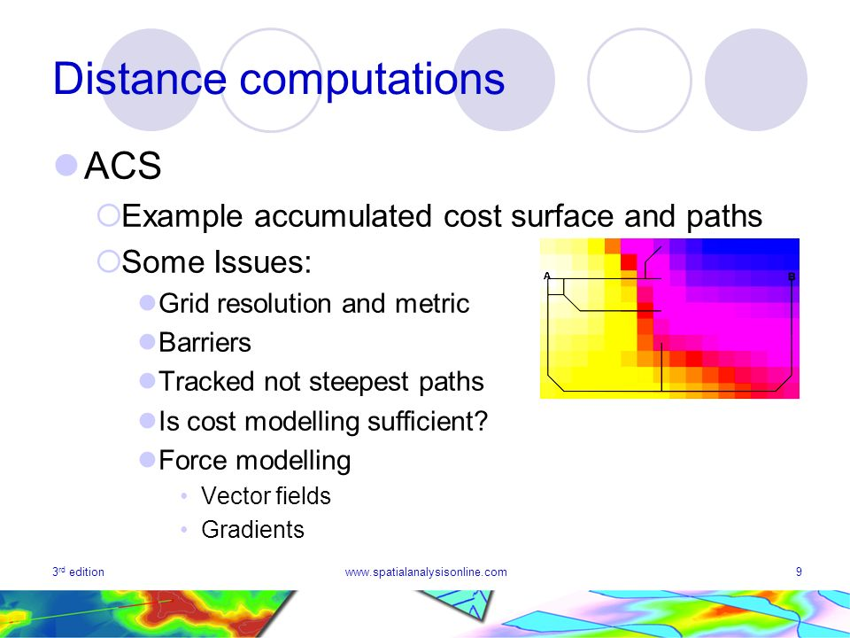3 rd editionwww.spatialanalysisonline.com9 Distance computations ACS Example accumulated cost surface and paths Some Issues: Grid resolution and metric Barriers Tracked not steepest paths Is cost modelling sufficient.