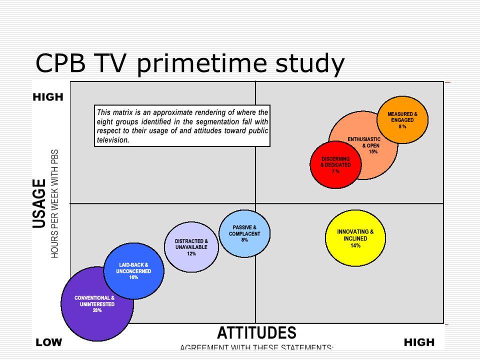 CPB TV primetime study