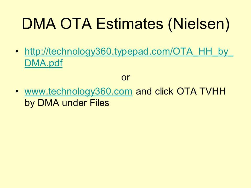 DMA OTA Estimates (Nielsen) http://technology360.typepad.com/OTA_HH_by_ DMA.pdfhttp://technology360.typepad.com/OTA_HH_by_ DMA.pdf or www.technology36