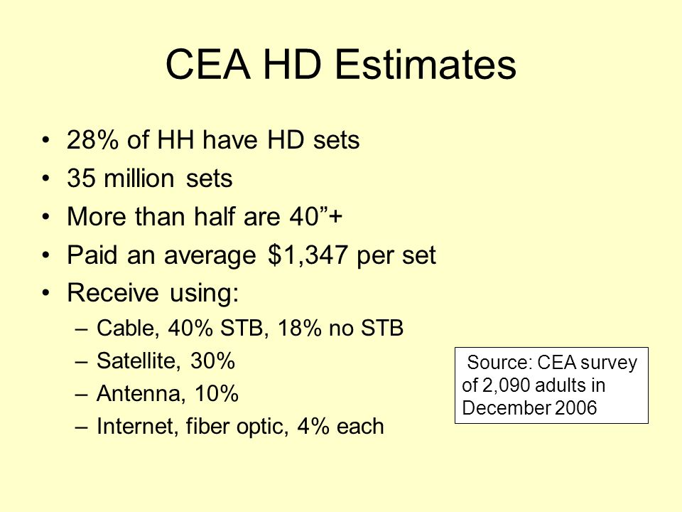 CEA HD Estimates 28% of HH have HD sets 35 million sets More than half are 40+ Paid an average $1,347 per set Receive using: –Cable, 40% STB, 18% no STB –Satellite, 30% –Antenna, 10% –Internet, fiber optic, 4% each Source: CEA survey of 2,090 adults in December 2006