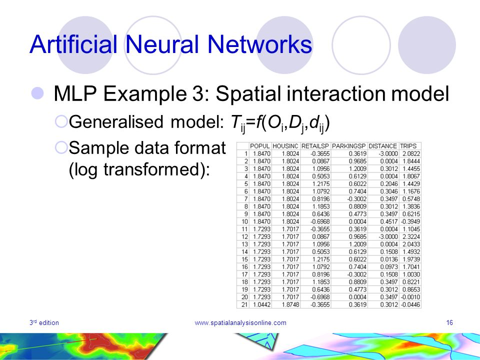3 rd editionwww.spatialanalysisonline.com16 Artificial Neural Networks MLP Example 3: Spatial interaction model Generalised model: T ij =f(O i,D j,d ij ) Sample data format (log transformed):