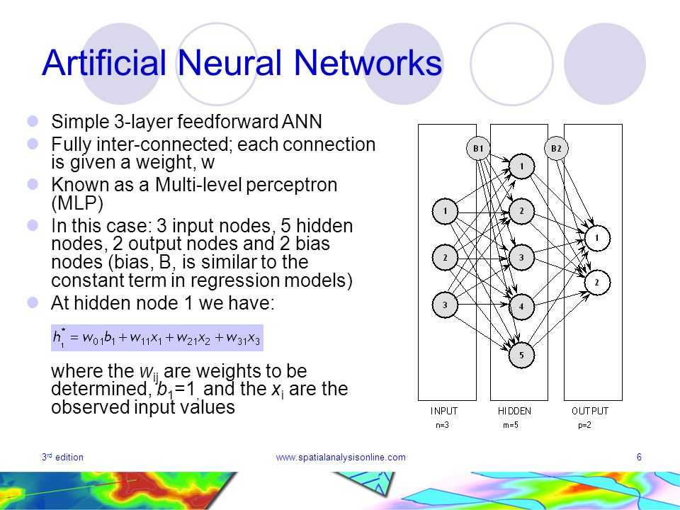 3 rd editionwww.spatialanalysisonline.com6 Artificial Neural Networks Simple 3-layer feedforward ANN Fully inter-connected; each connection is given a weight, w Known as a Multi-level perceptron (MLP) In this case: 3 input nodes, 5 hidden nodes, 2 output nodes and 2 bias nodes (bias, B, is similar to the constant term in regression models) At hidden node 1 we have: where the w ij are weights to be determined, b 1 =1, and the x i are the observed input values