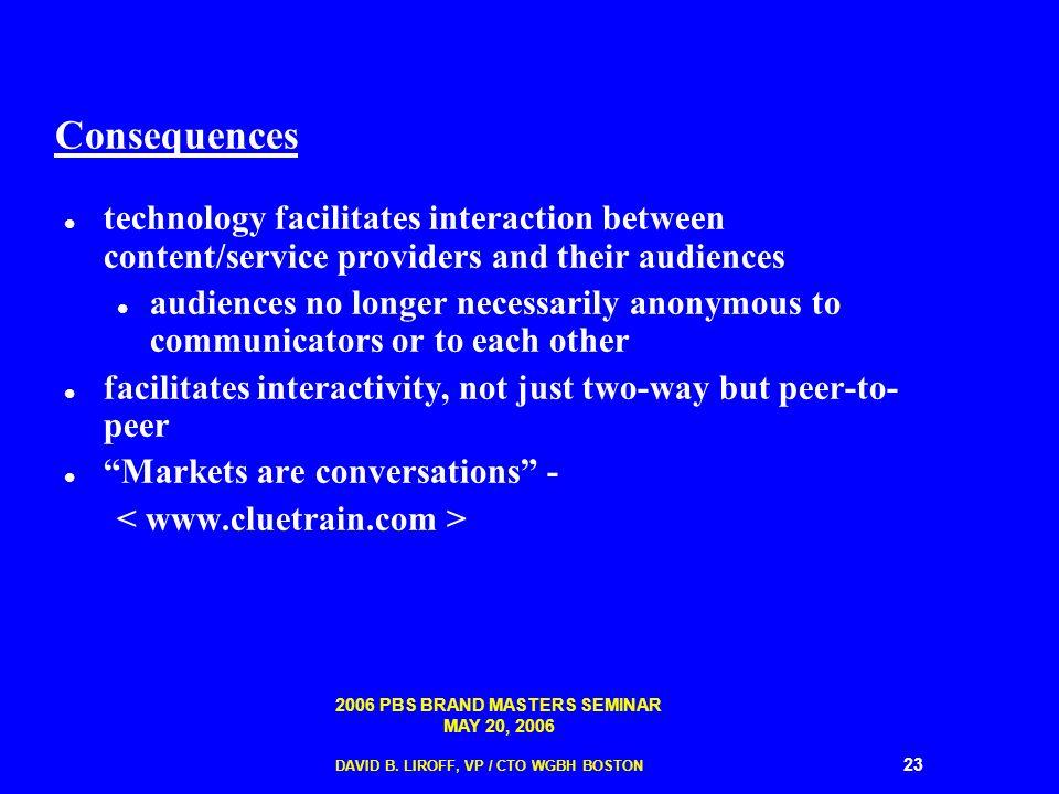 2006 PBS BRAND MASTERS SEMINAR MAY 20, 2006 DAVID B. LIROFF, VP / CTO WGBH BOSTON 23 Consequences technology facilitates interaction between content/s