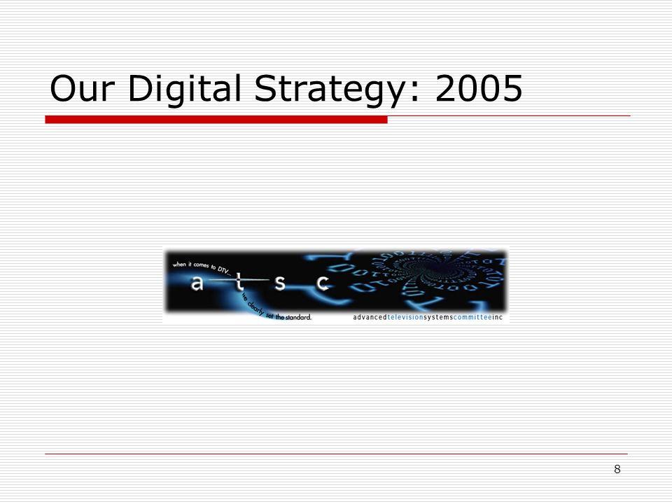 9 Reality: 2006 blinkx.tv DIRECTV ODEO