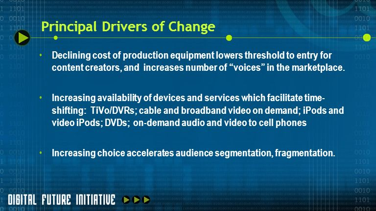 Principal Drivers of Change Declining cost of production equipment lowers threshold to entry for content creators, and increases number of voices in t