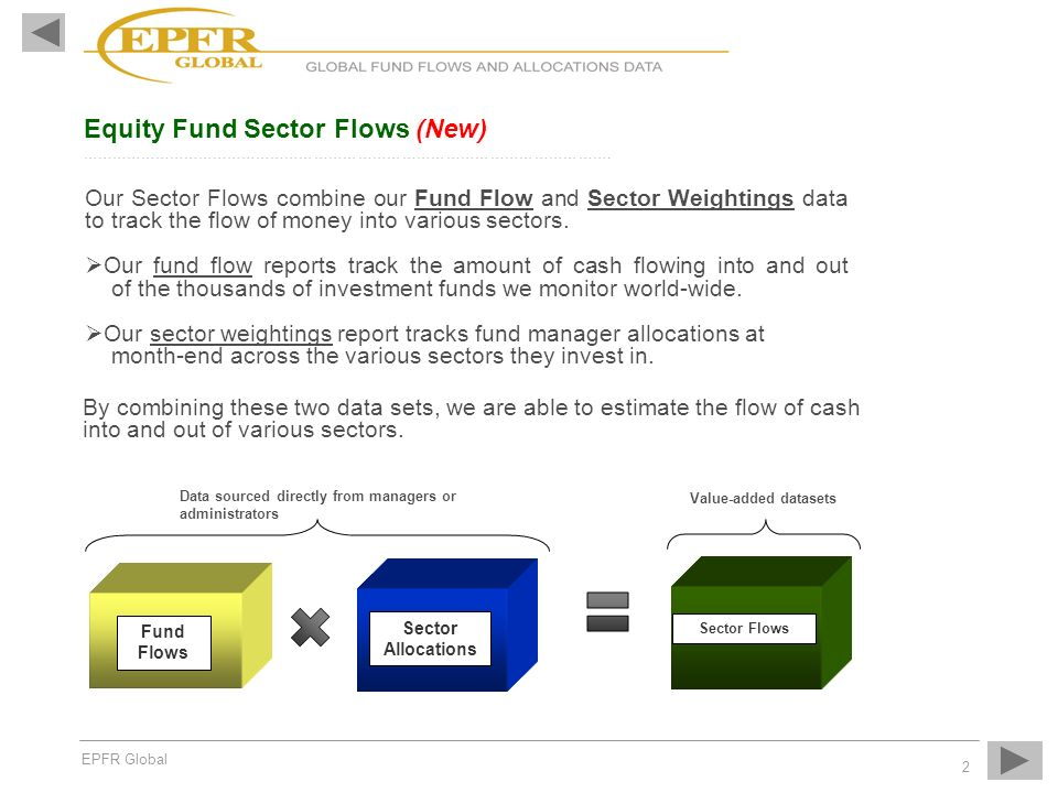 EPFR Global 2 Equity Fund Sector Flows (New) ………………………………………………………………………………………………. Our Sector Flows combine our Fund Flow and Sector Weightings data t