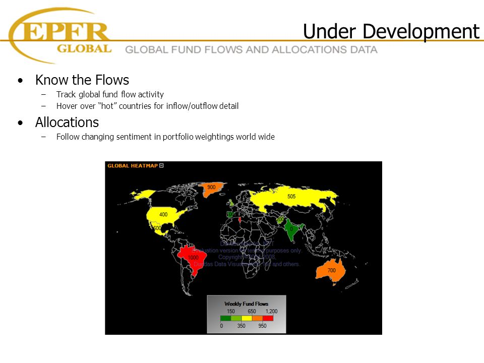 Under Development Know the Flows –Track global fund flow activity –Hover over hot countries for inflow/outflow detail Allocations –Follow changing sentiment in portfolio weightings world wide