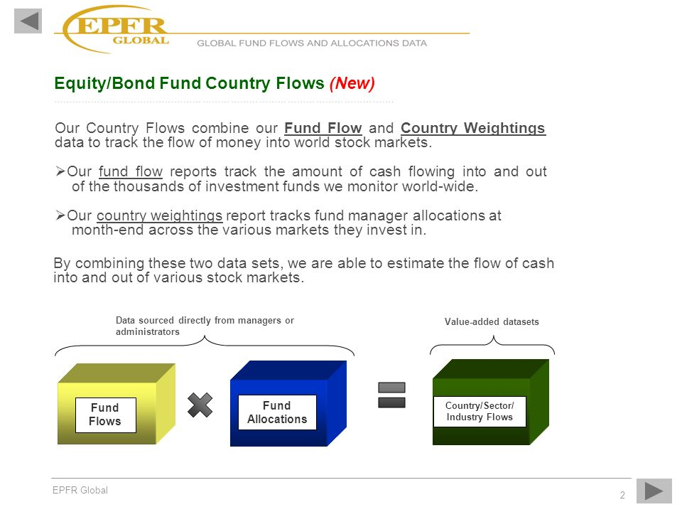 EPFR Global 2 Equity/Bond Fund Country Flows (New) ……………………………………………………………………………………………….