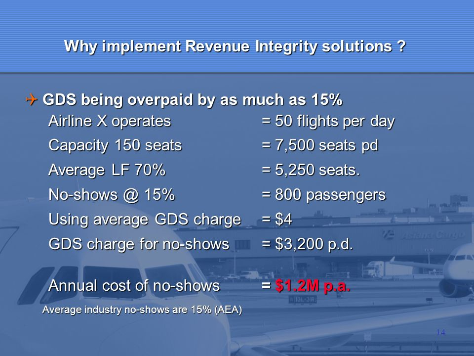 14 Why implement Revenue Integrity solutions ? GDS being overpaid by as much as 15% GDS being overpaid by as much as 15% Airline X operates = 50 fligh