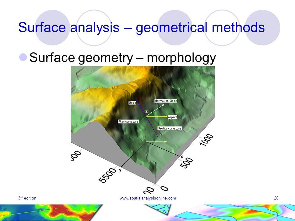 3 rd editionwww.spatialanalysisonline.com20 Surface analysis – geometrical methods Surface geometry – morphology