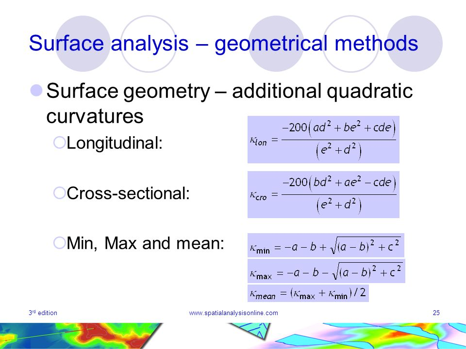 3 rd editionwww.spatialanalysisonline.com25 Surface analysis – geometrical methods Surface geometry – additional quadratic curvatures Longitudinal: Cross-sectional: Min, Max and mean: