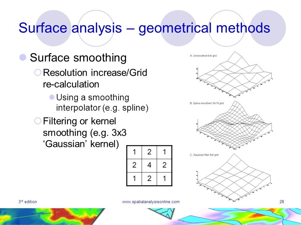 3 rd editionwww.spatialanalysisonline.com28 Surface analysis – geometrical methods Surface smoothing Resolution increase/Grid re-calculation Using a smoothing interpolator (e.g.