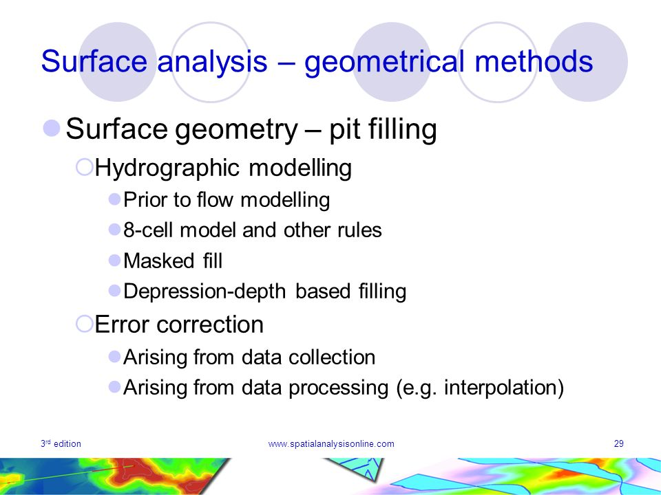 3 rd editionwww.spatialanalysisonline.com29 Surface analysis – geometrical methods Surface geometry – pit filling Hydrographic modelling Prior to flow modelling 8-cell model and other rules Masked fill Depression-depth based filling Error correction Arising from data collection Arising from data processing (e.g.